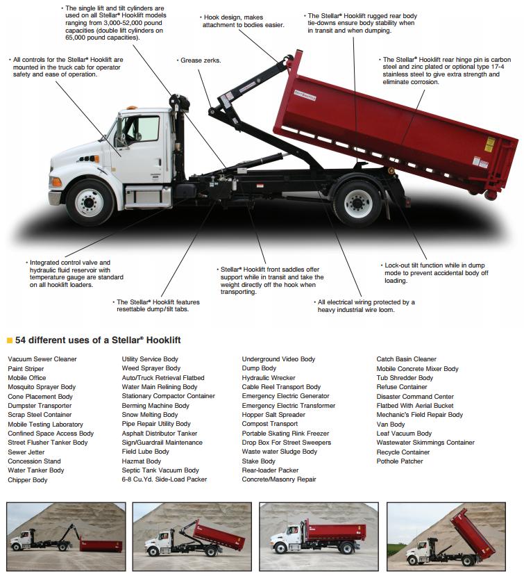 Stellar Hooklift Infographic